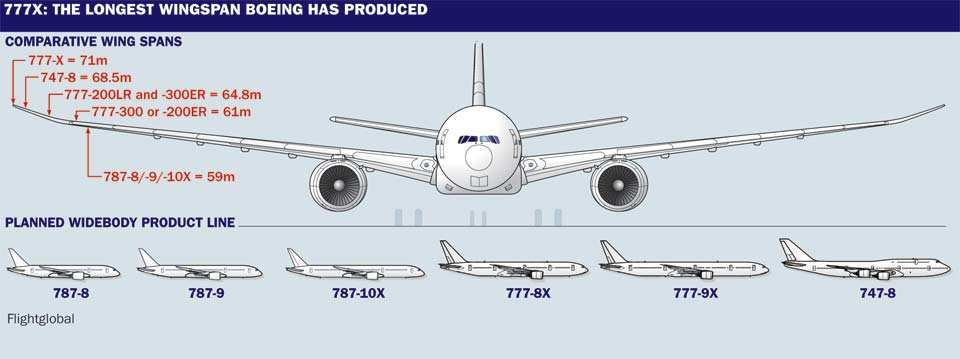 Charter Phone Service >> 777X Versus A350-900: The Race for Bigger, Better Aircraft